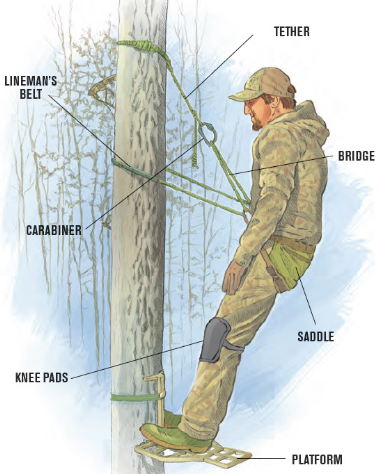 tree saddle for hunting